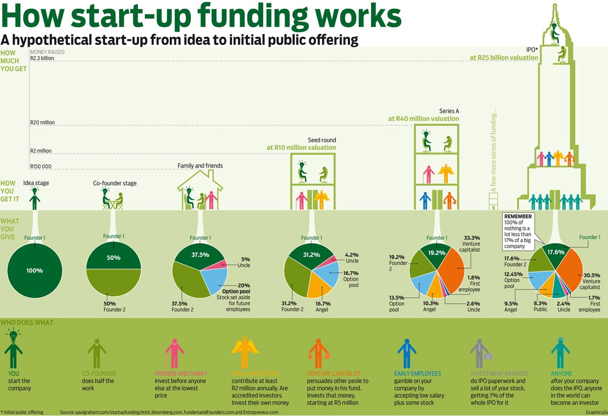 zdroj: grafika.com