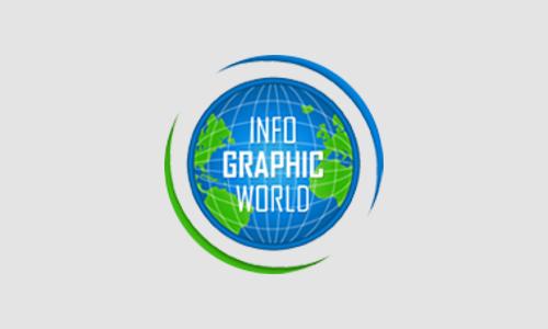Infographic World