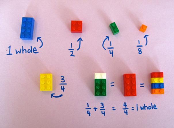 lego-math-teaching-children-alycia-zimmerman-3
