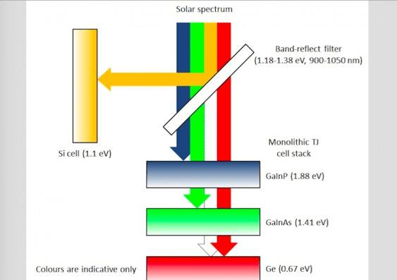 solar_prism_diagram_1