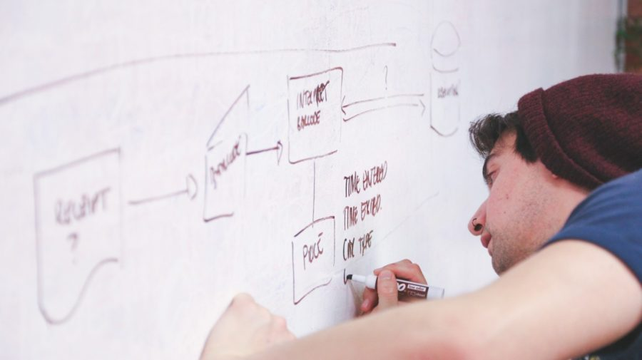 whiteboard-sketching-design-planning (1)