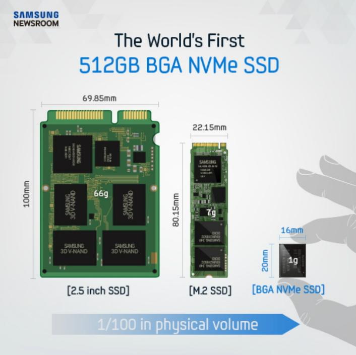 BGA_SSD_Main_2_2 (1)