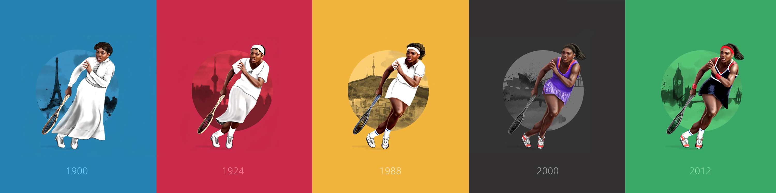 Serena_Williams_Overview