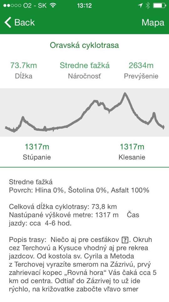 cyklo2