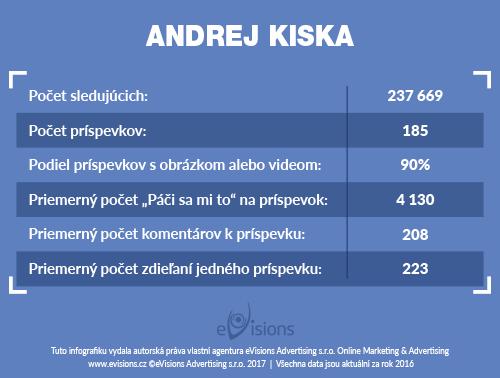 andrej-kiska_sk