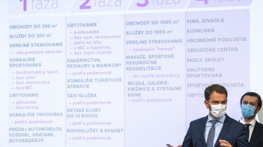 Na snímke zľava predseda vlády SR Igor Matovič (OĽaNO) a vedúci Inštitútu zdravotnej politiky (IZP) ministerstva zdravotníctva SR Martin Smatana počas tlačovej konferencie k uvoľňovaniu opatrení na tému Niečo za niečo. V Bratislave 20. apríla 2020.