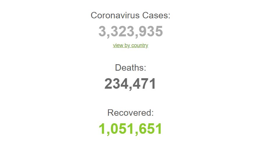 worldometers.info koronavírus