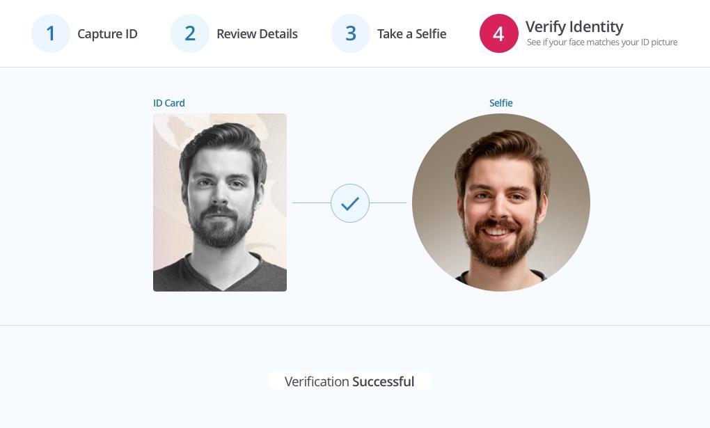 biometria tváre