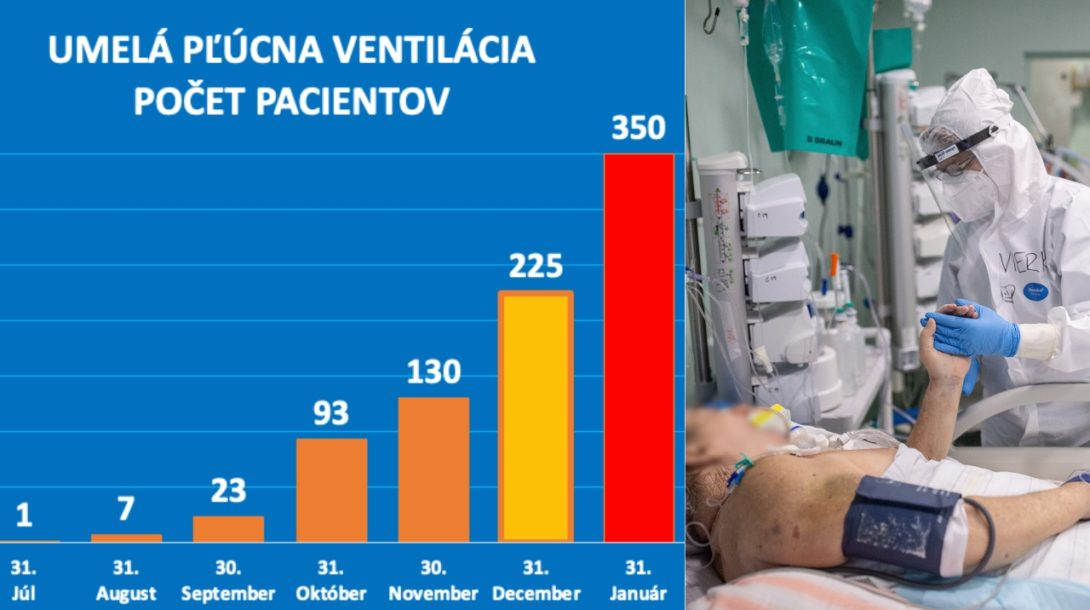 covid koronavirus pacient nemocnica