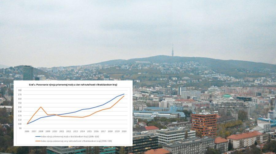 Becont/ kvartálna analýza realitného trhu, reality, byty, domy, štatistika