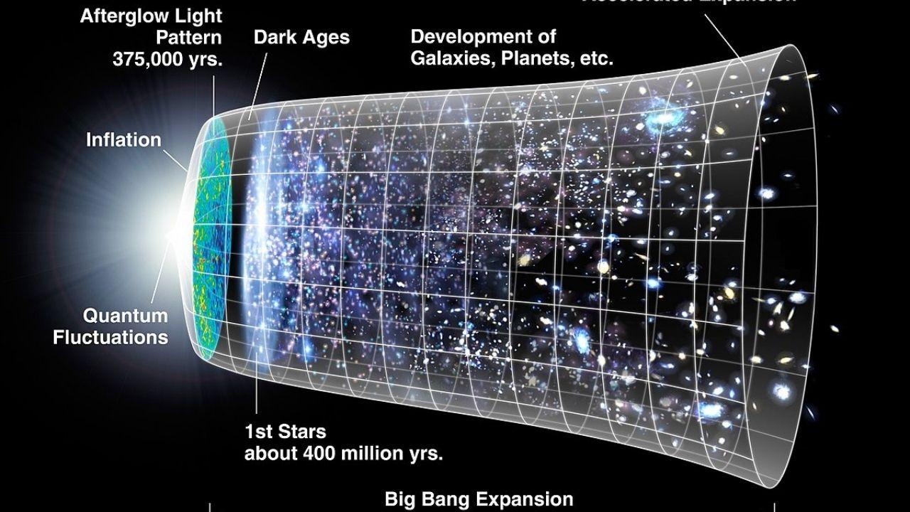 big bang infotgraphic