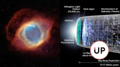 vesmír expanzia vývoj big bang