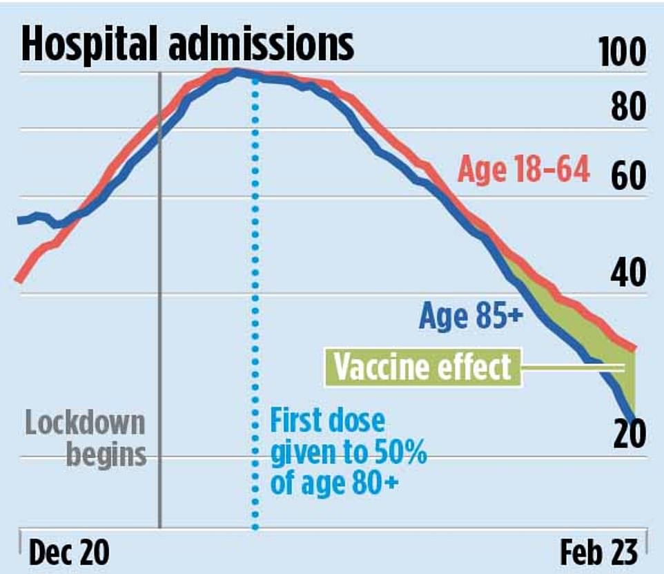 vakcína AstraZeneca Covid koronavirus