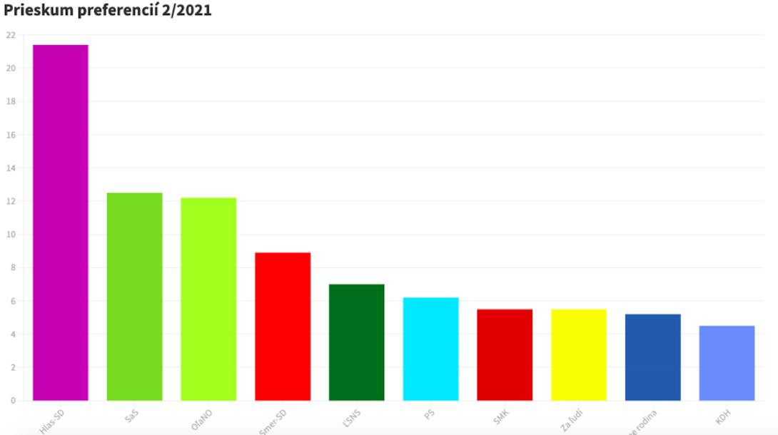 Snímka obrazovky 2021-02-11 o 10.30.27