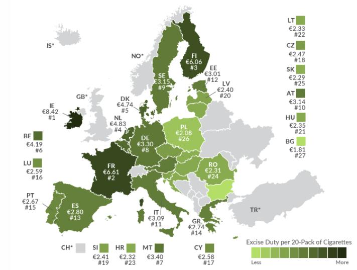 dane cigariet EU